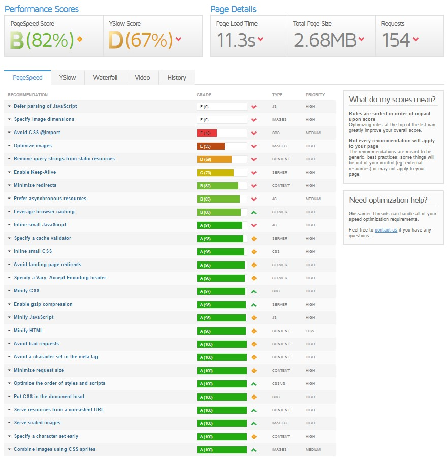 Website optimization - GTmetrics
