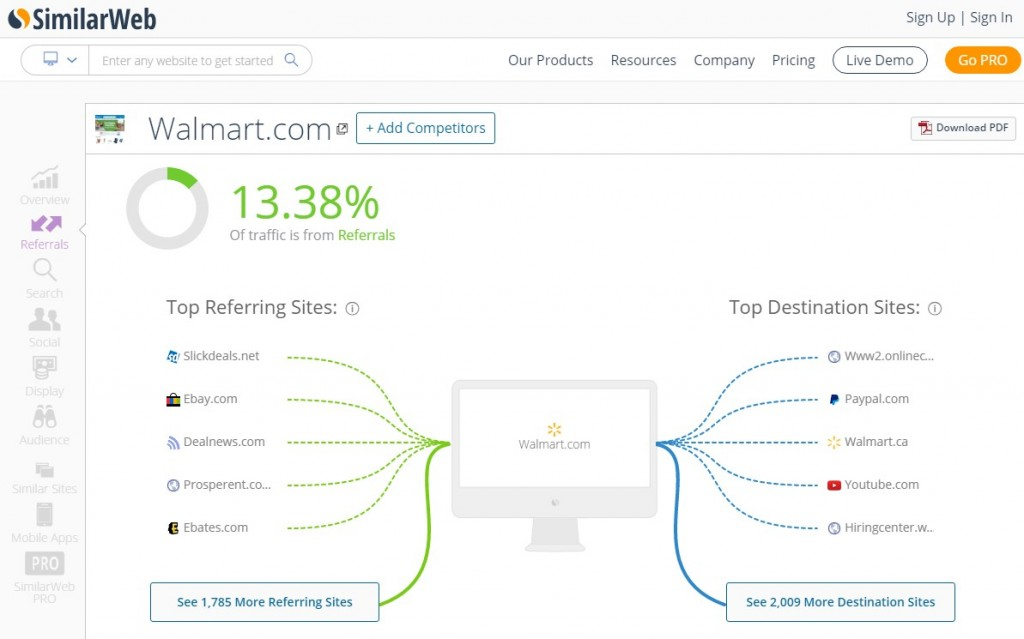 Research - SimilarWeb