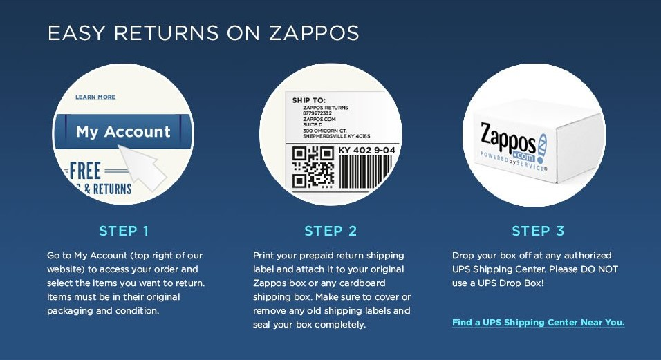 5-Easy-Return-on-Zappos