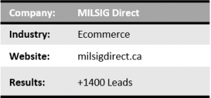 milsigdirect table 300x140 - How Our Lucky Wheel Maker Messenger Popup Won 1400 Leads in 2 Months