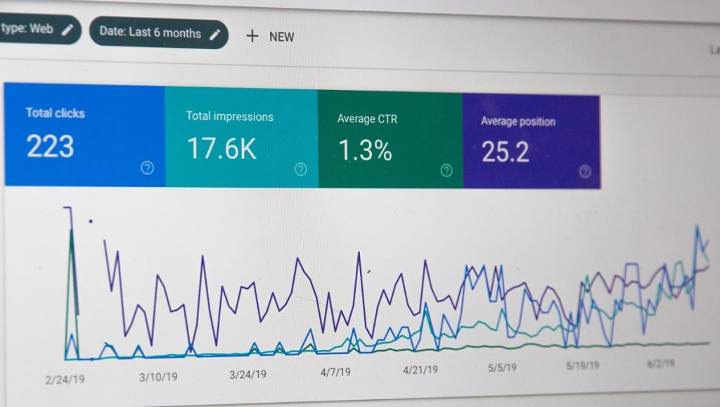 10+ Conversion Metrics & Business KPIs to Track in 2020 (Explained)