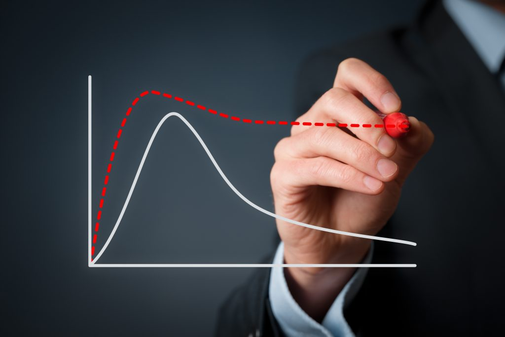 product lifecycle management marketing